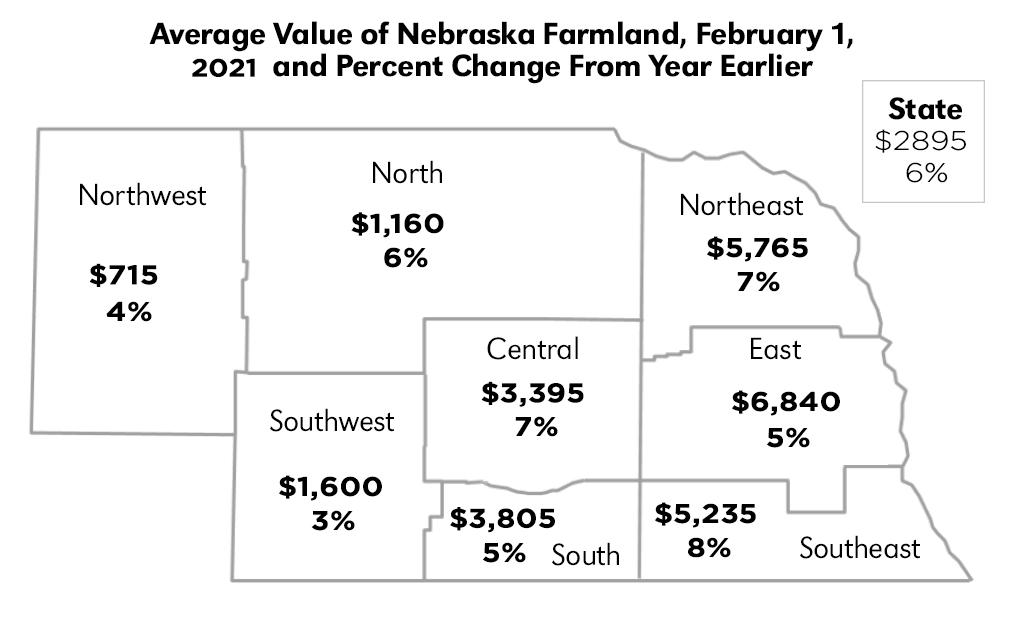 Map of Nebraska depicting Average Value of Nebraska Farmland, February 1, 2021 and Percent Change From Year Earlier