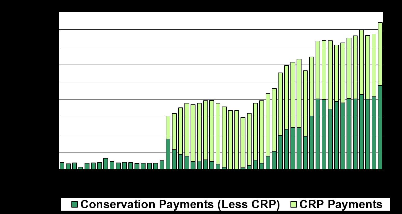figure 1 chart.